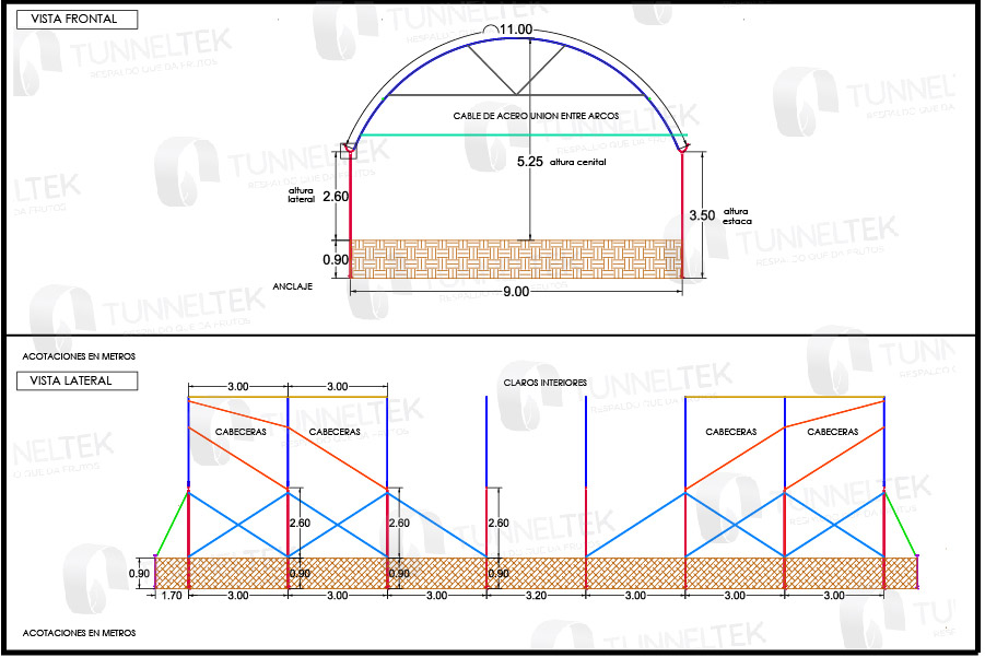 Macrotúnel BlueTek pdf