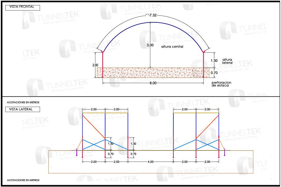 Macrotúnel Híbrido Reforzado pdf